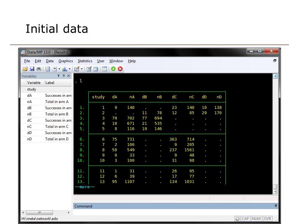 Initial data cd H:\meta\network\ado