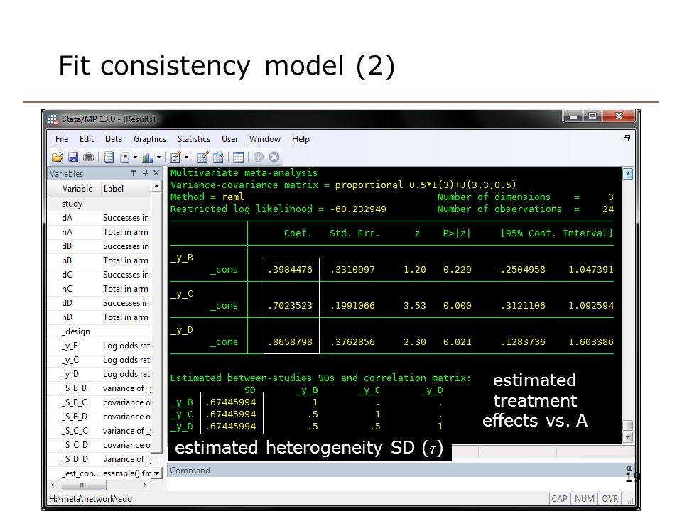 Fit consistency model (2)