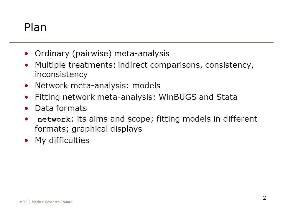 Plan Ordinary (pairwise) meta-analysis