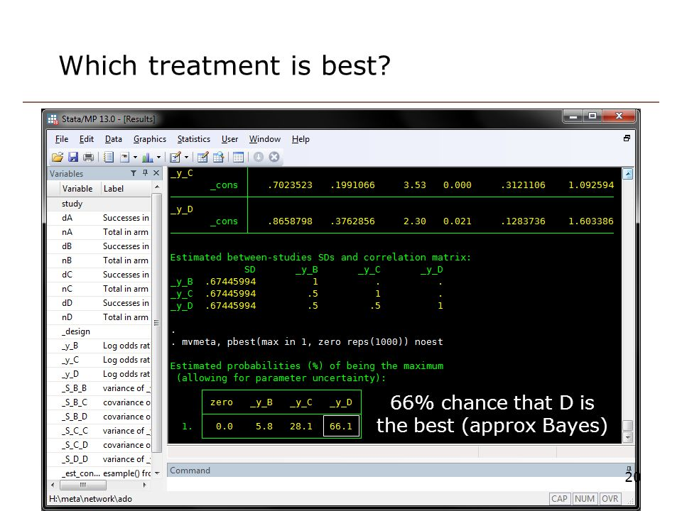 Which treatment is best
