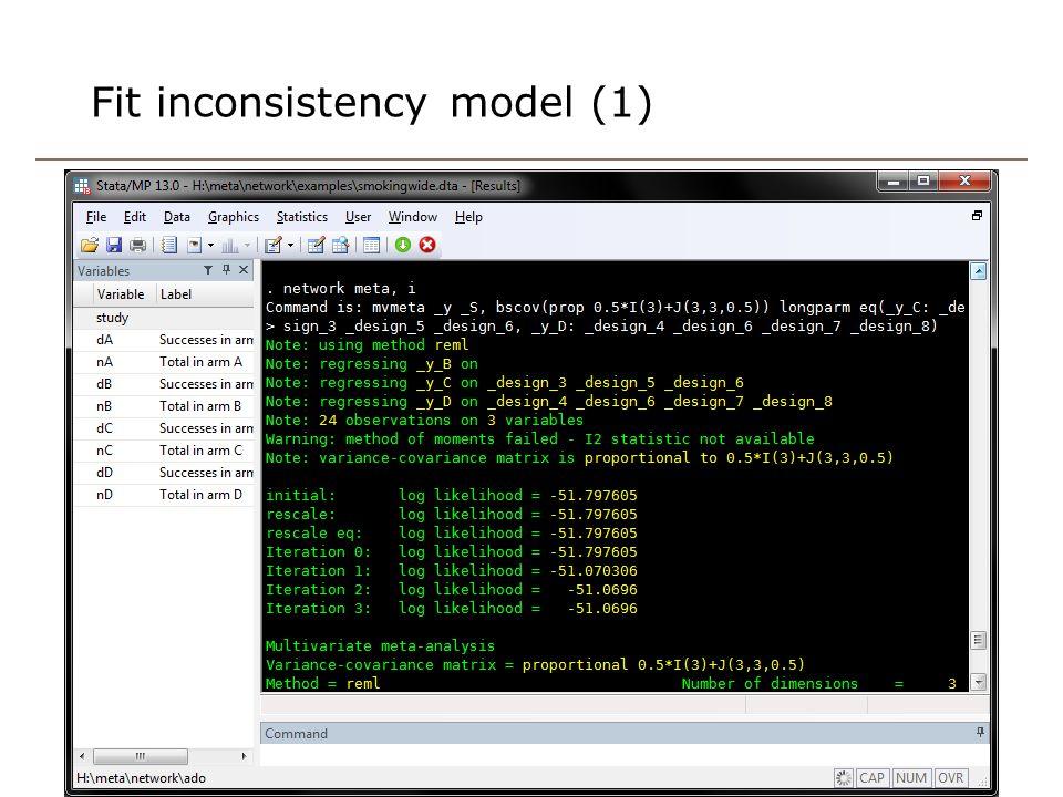 Fit inconsistency model (1)