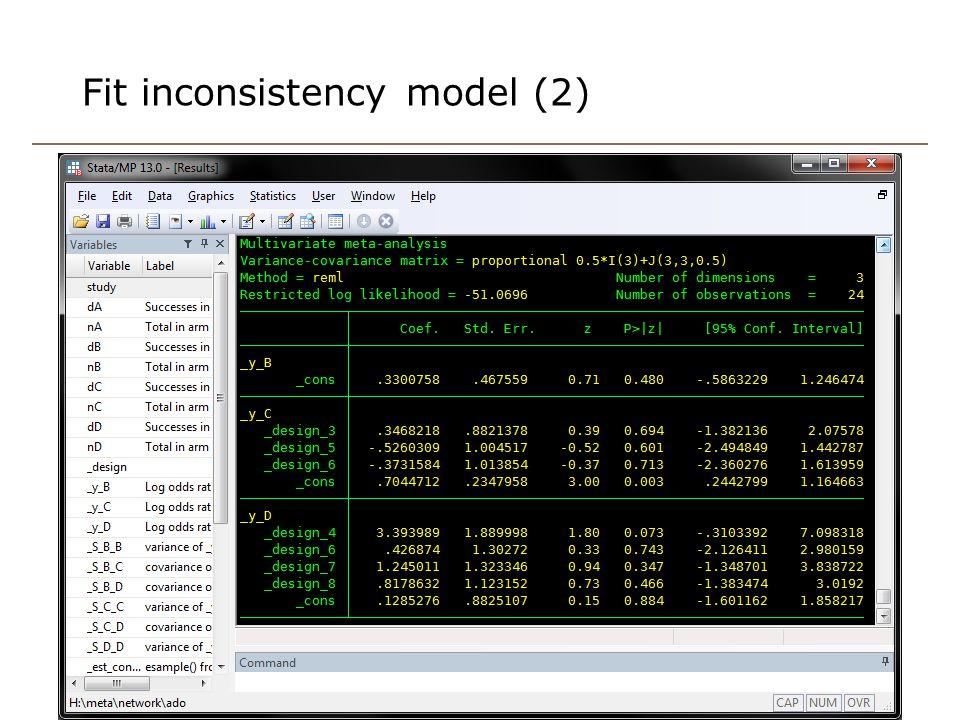 Fit inconsistency model (2)