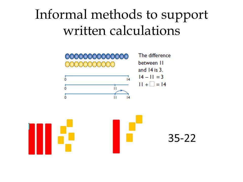 Informal methods to support written calculations