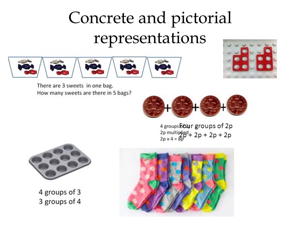 Concrete and pictorial representations