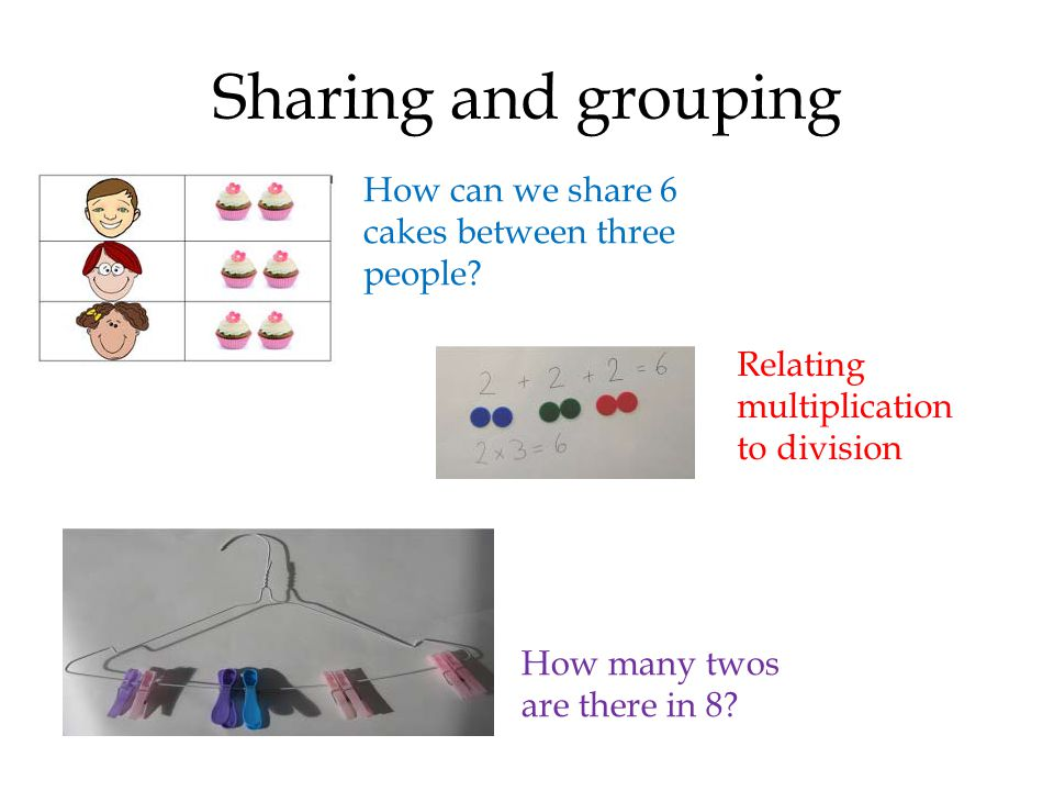 Sharing and grouping How can we share 6 cakes between three people