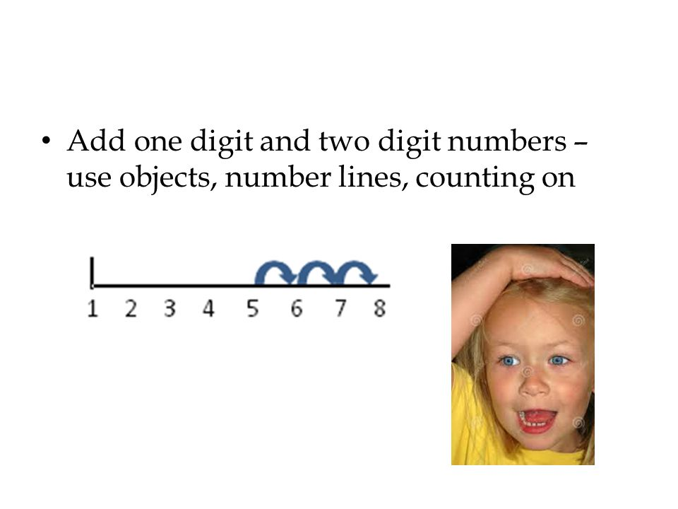 Add one digit and two digit numbers – use objects, number lines, counting on