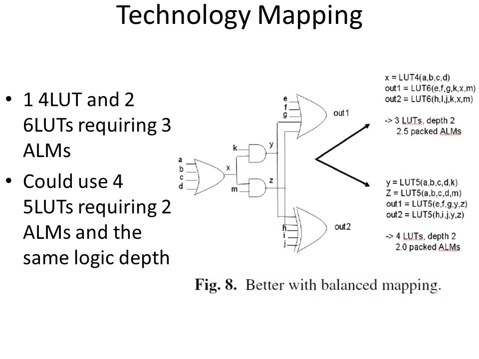 Technology Mapping 1 4LUT and 2 6LUTs requiring 3 ALMs