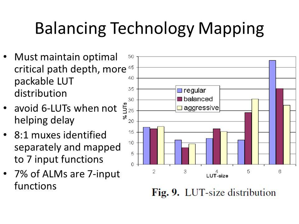 Balancing Technology Mapping