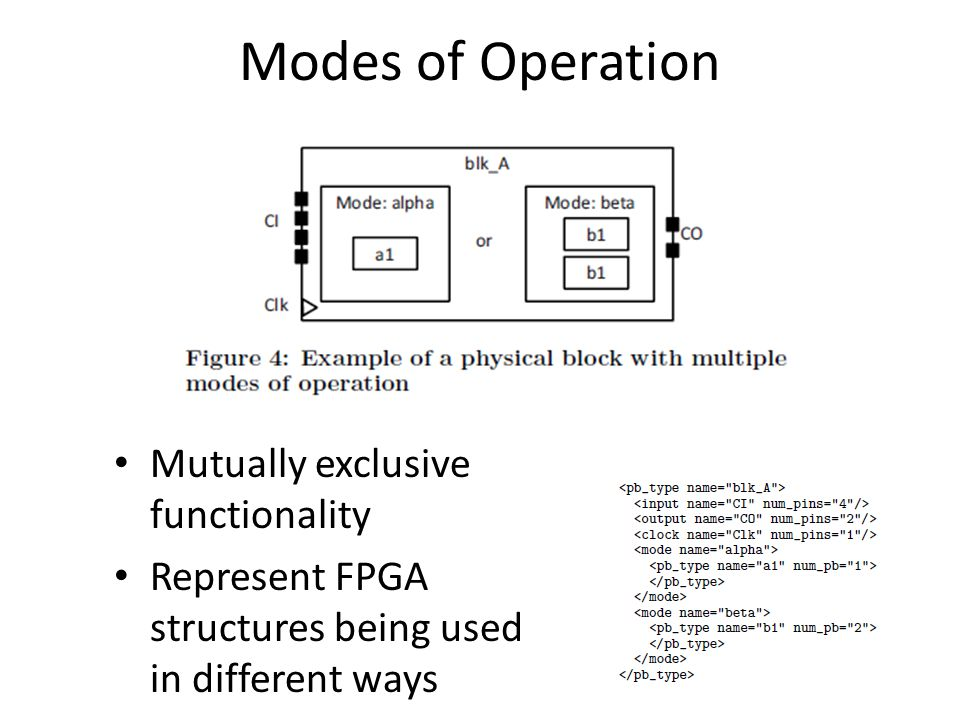 Modes of Operation Mutually exclusive functionality