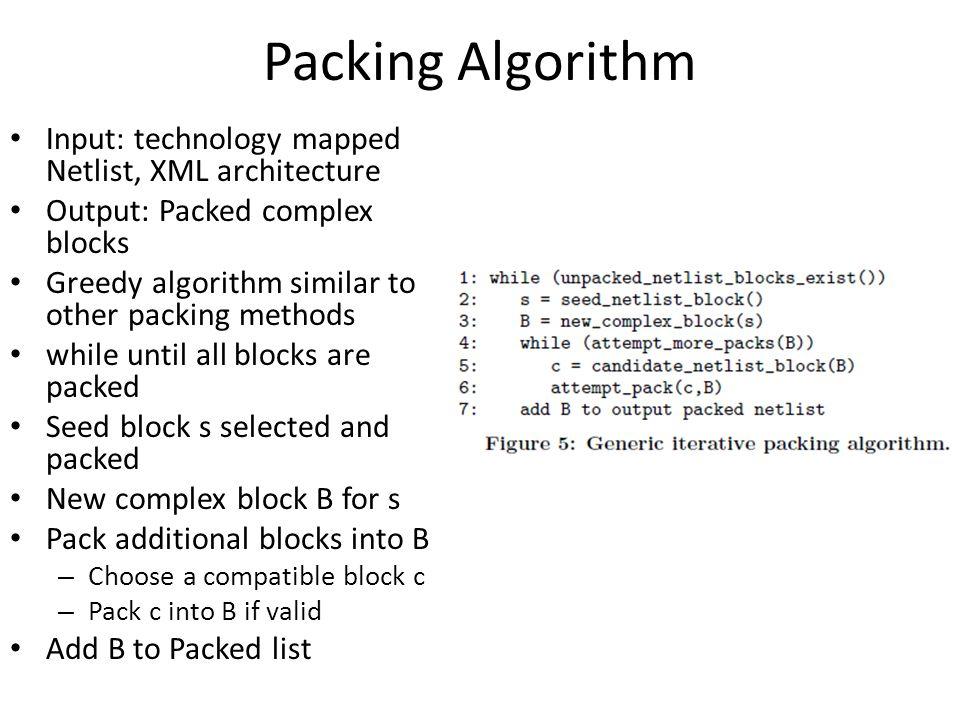 Packing Algorithm Input: technology mapped Netlist, XML architecture