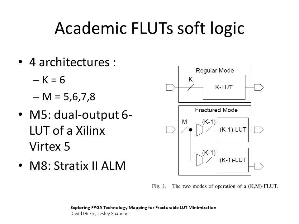 Academic FLUTs soft logic