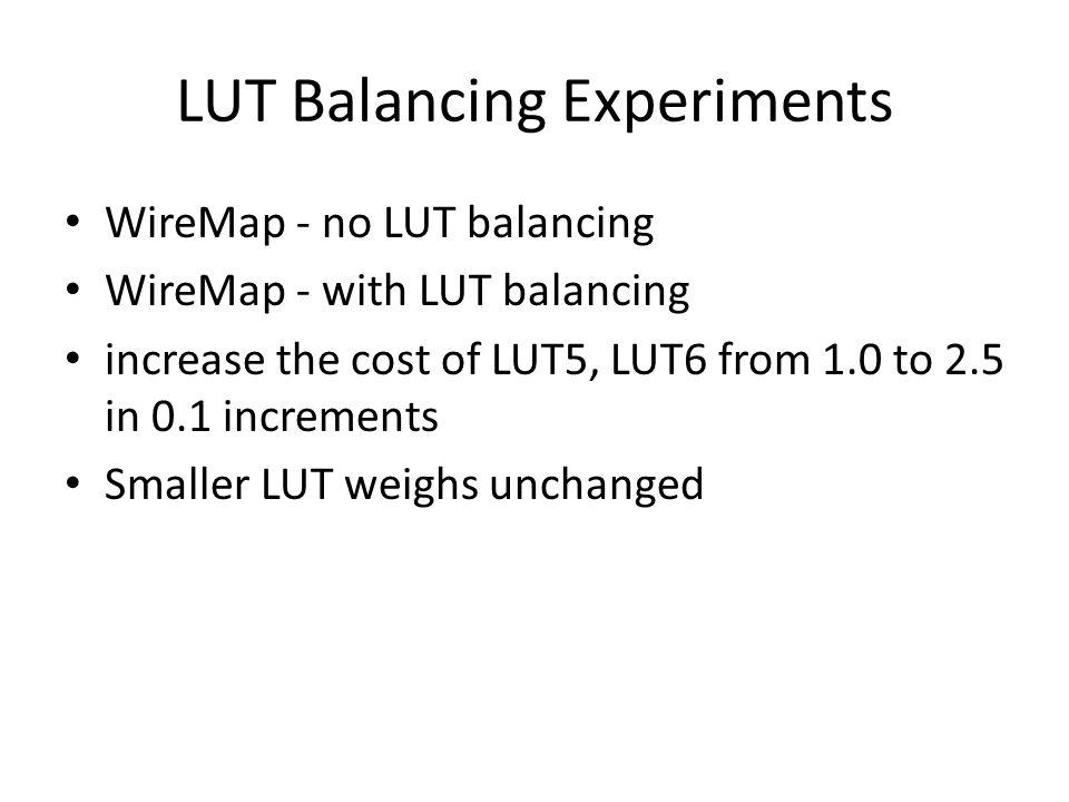 LUT Balancing Experiments