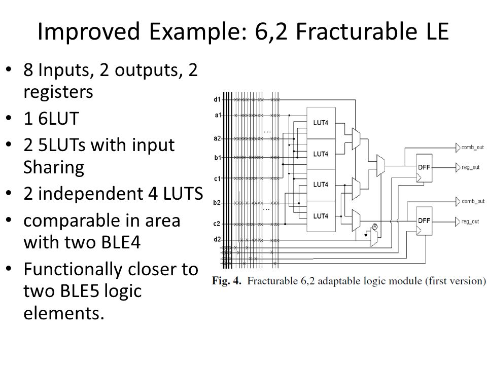 Improved Example: 6,2 Fracturable LE