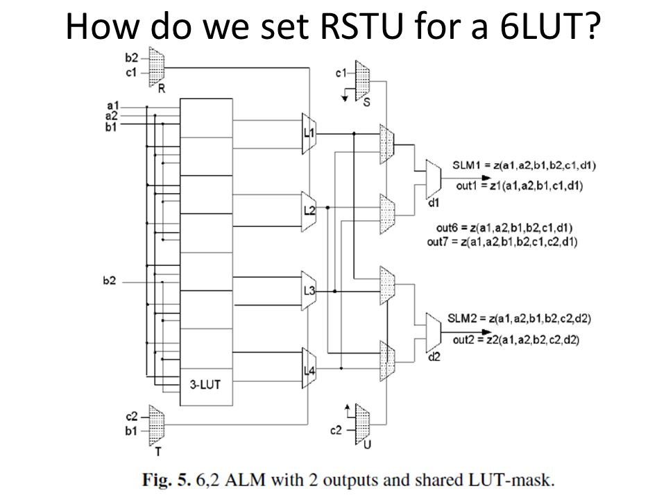 How do we set RSTU for a 6LUT