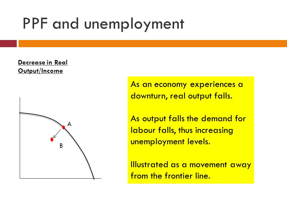 PPF and unemployment Decrease in Real Output/Income. As an economy experiences a downturn, real output falls.