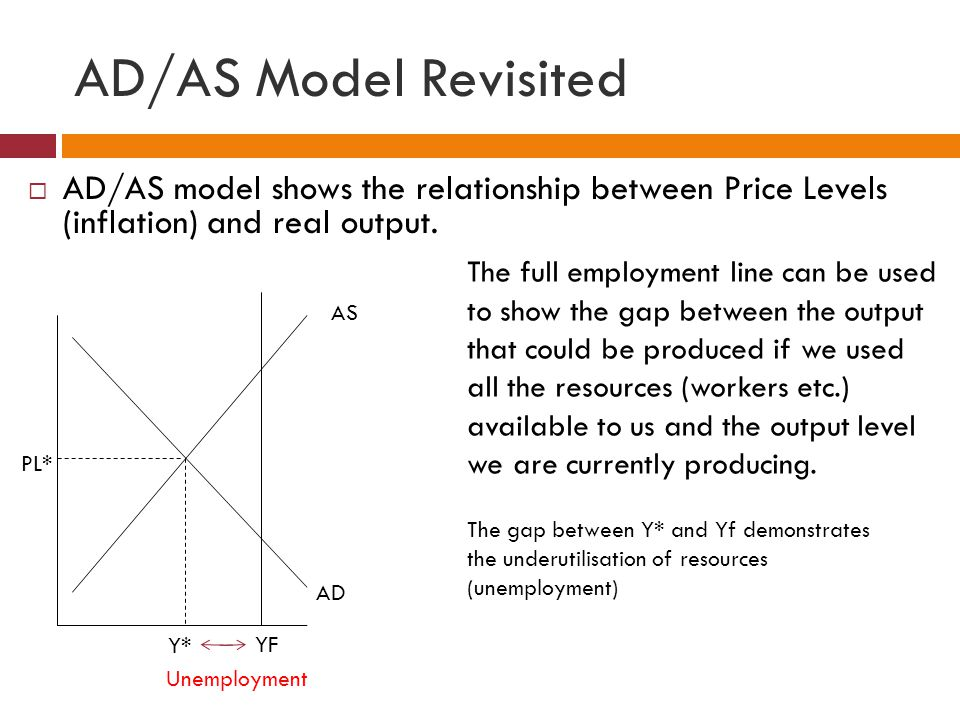 AD/AS Model Revisited AD/AS model shows the relationship between Price Levels (inflation) and real output.