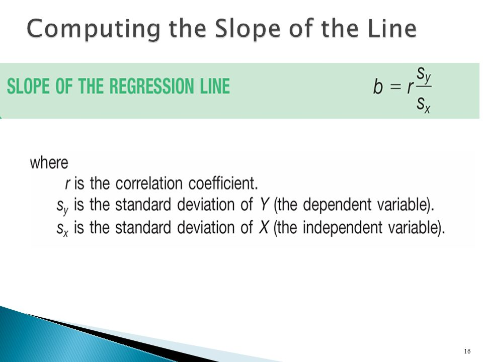 Computing the Slope of the Line