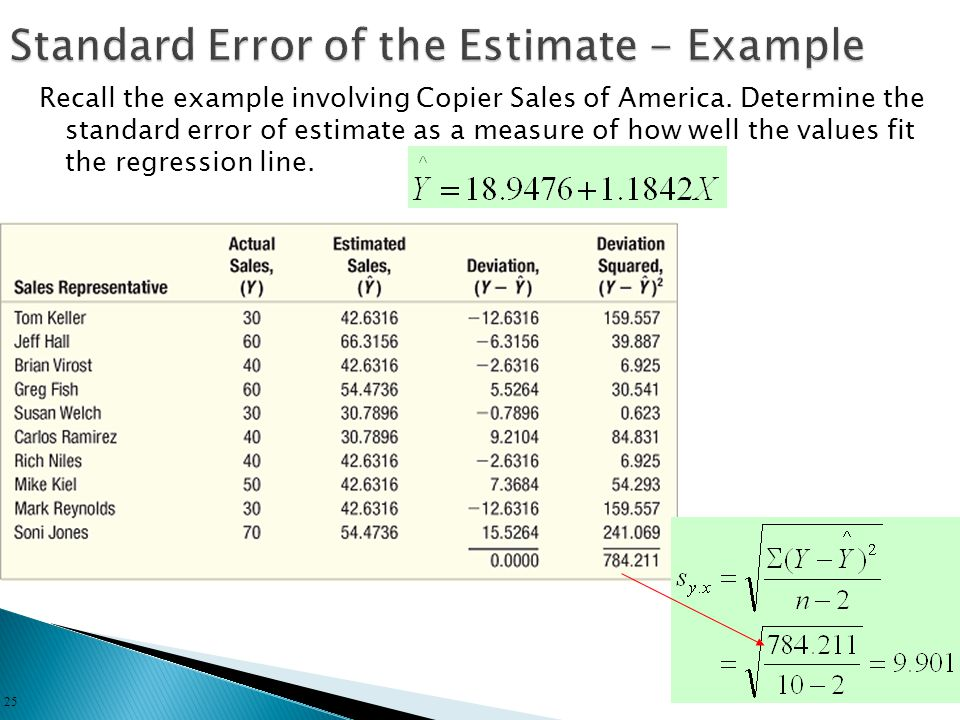 Standard Error of the Estimate - Example