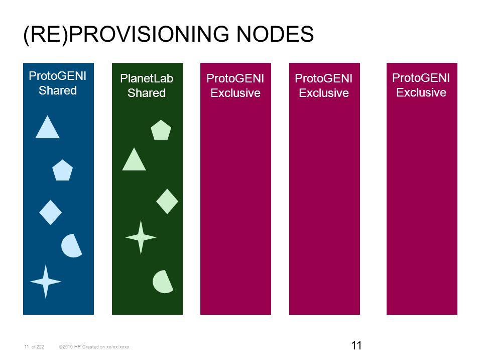 (rE)Provisioning Nodes