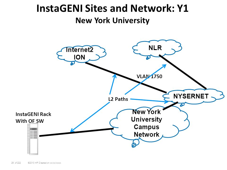 InstaGENI Sites and Network: Y1 New York University Campus Network