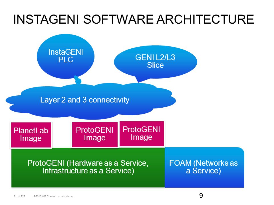 Instageni software architecture