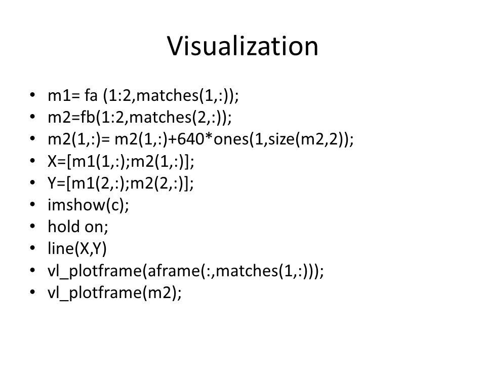 Visualization m1= fa (1:2,matches(1,:)); m2=fb(1:2,matches(2,:));