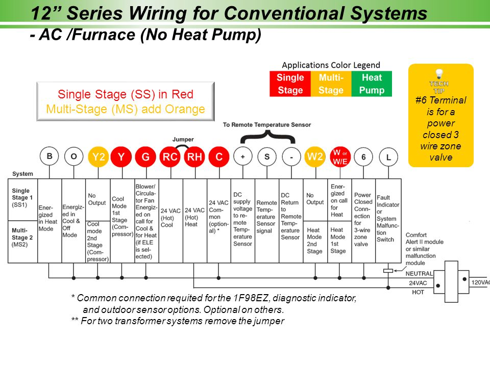 12 Series Wiring for Conventional Systems - AC /Furnace (No Heat Pump)