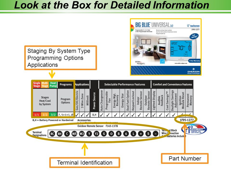 Look at the Box for Detailed Information