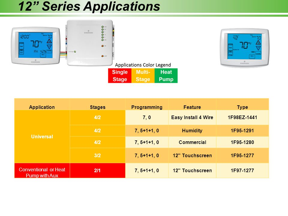 Conventional or Heat Pump with Aux