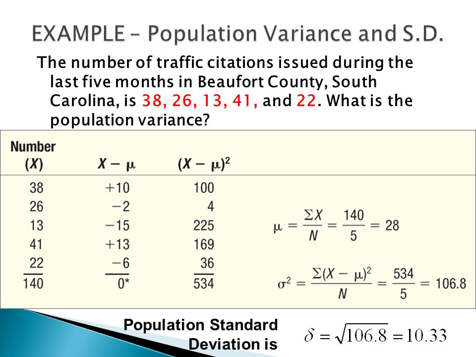 EXAMPLE – Population Variance and S.D.