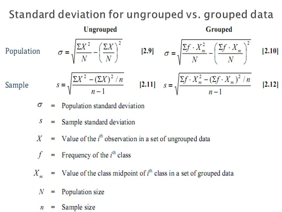 Standard deviation for ungrouped vs. grouped data