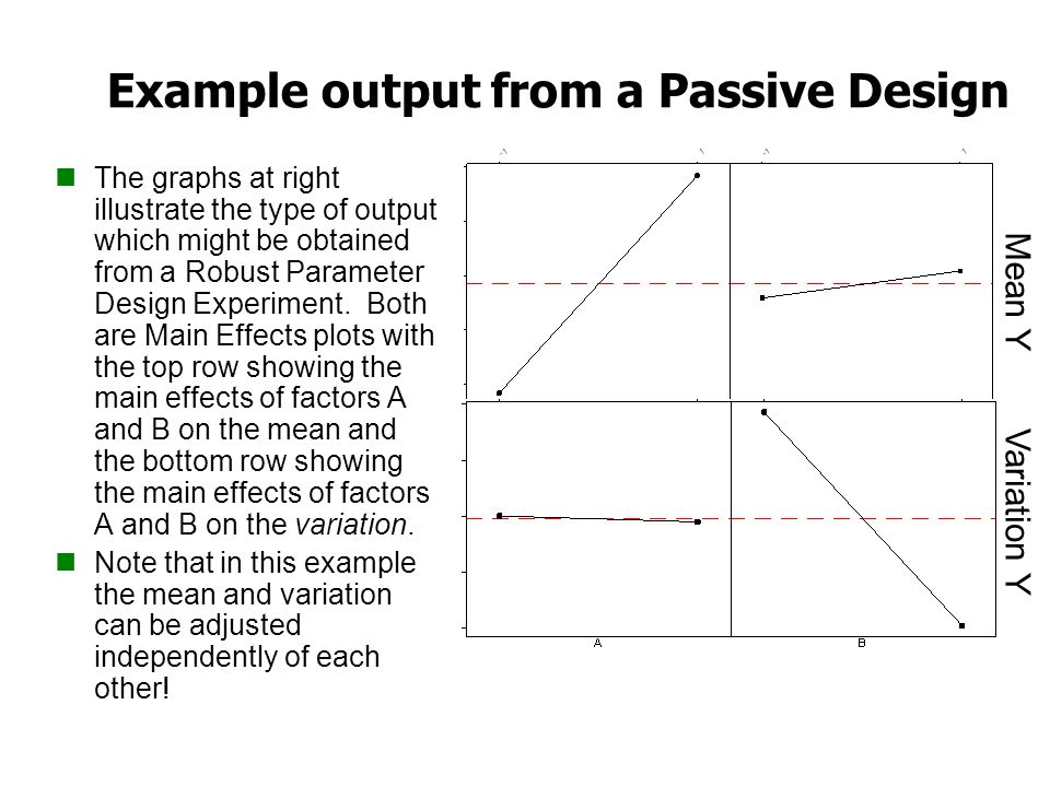 Example output from a Passive Design