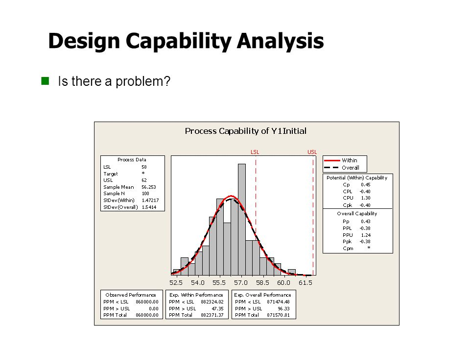 Design Capability Analysis