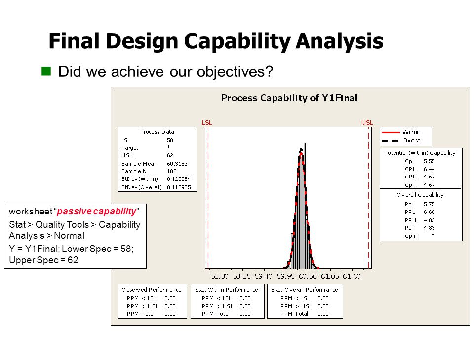Final Design Capability Analysis