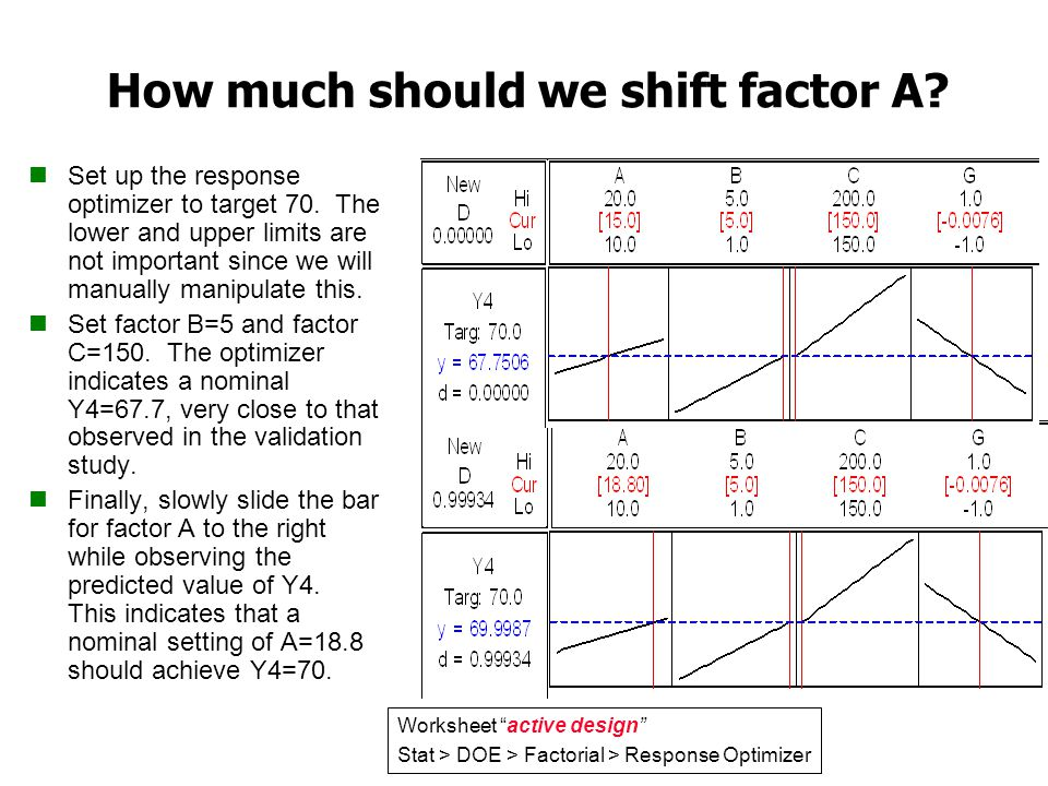 How much should we shift factor A