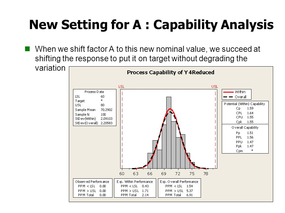 New Setting for A : Capability Analysis