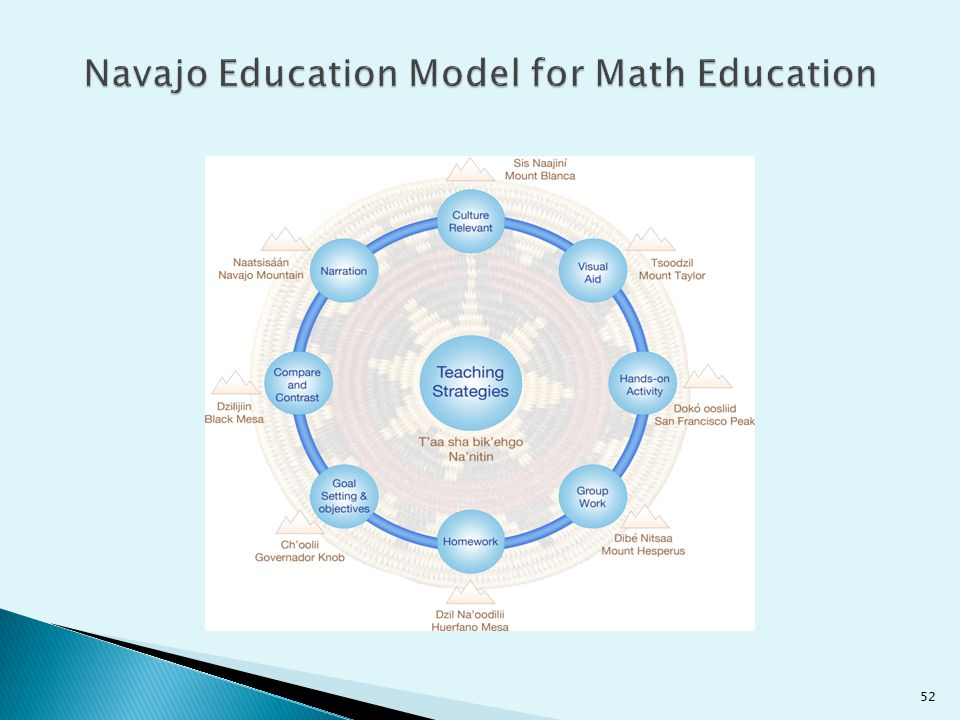 Navajo Education Model for Math Education
