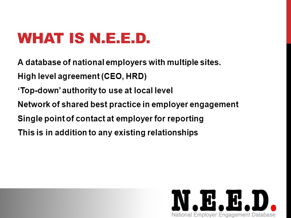 What is N.E.E.D.