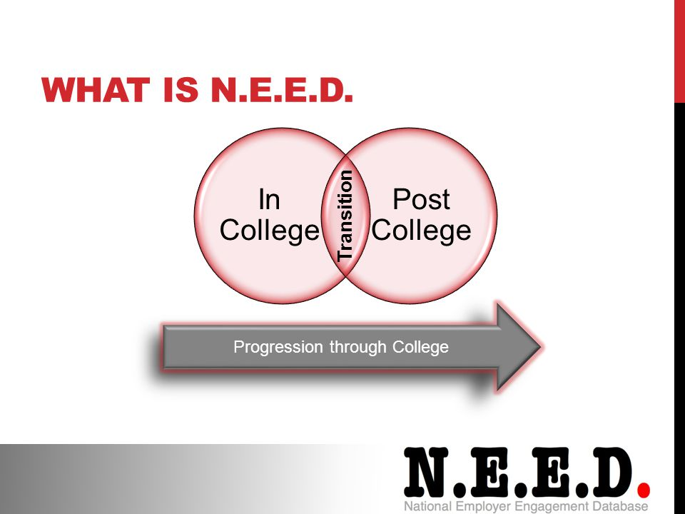 Progression through College