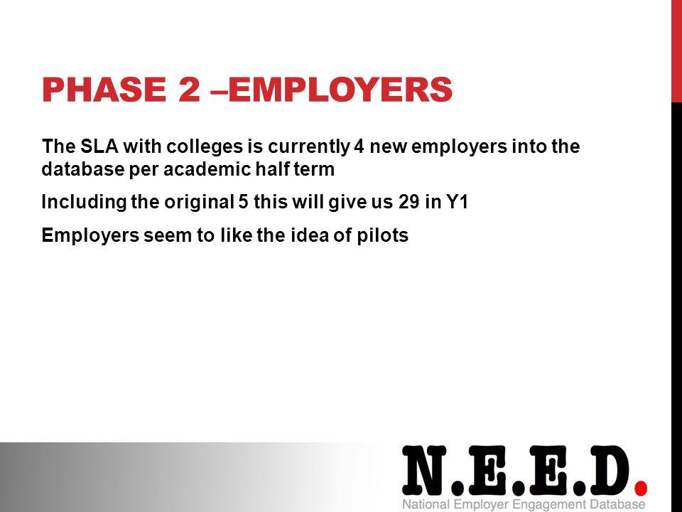 Phase 2 –employers