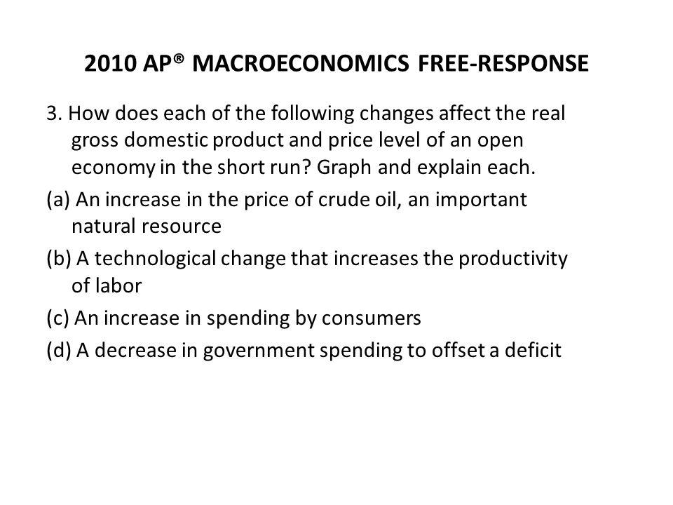2010 AP® MACROECONOMICS FREE-RESPONSE