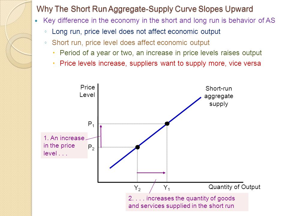 Why The Short Run Aggregate-Supply Curve Slopes Upward