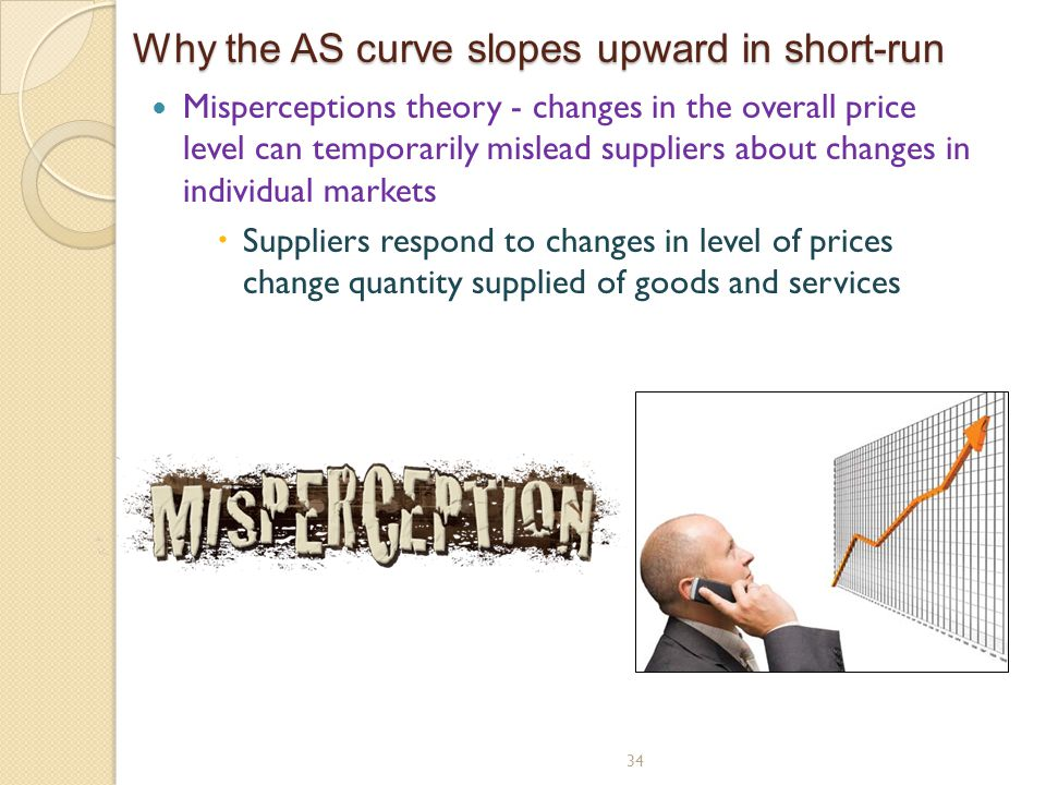 Why the AS curve slopes upward in short-run