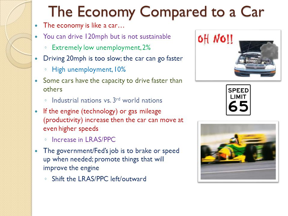 The Economy Compared to a Car