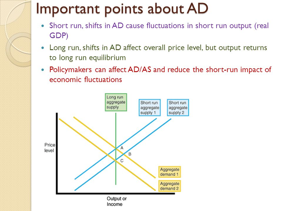 Important points about AD