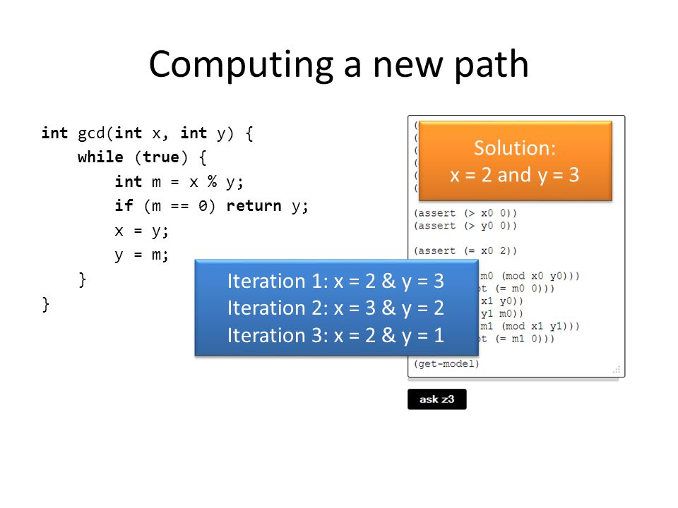Computing a new path Solution: x = 2 and y = 3