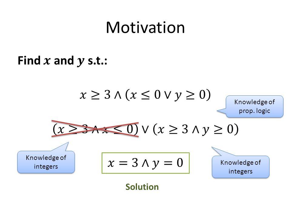Knowledge of prop. logic