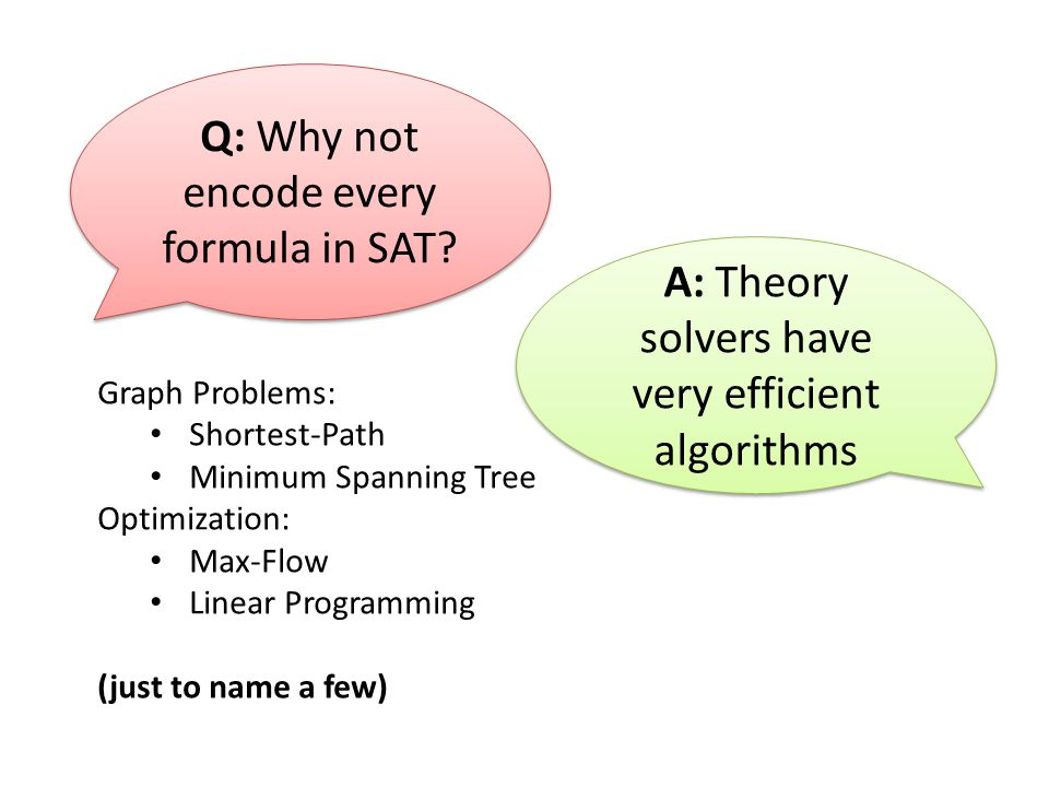 Q: Why not encode every formula in SAT