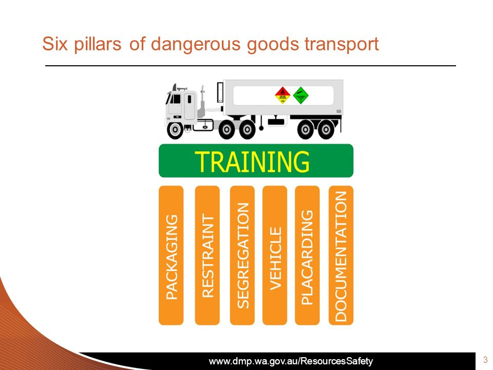 Six pillars of dangerous goods transport