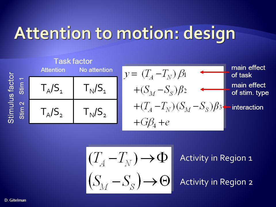 Attention to motion: design